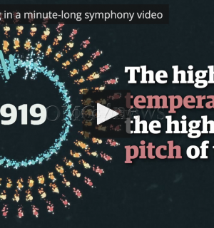 Global warming in a minute-long symphony video